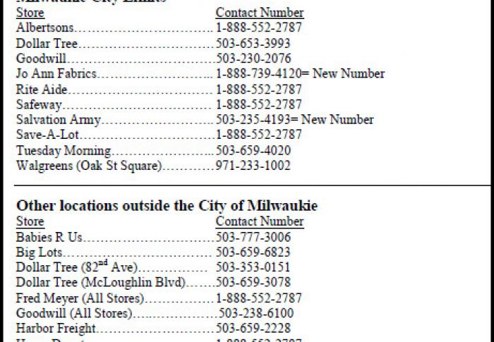 Code Compliance City Of Milwaukie Oregon Official Website