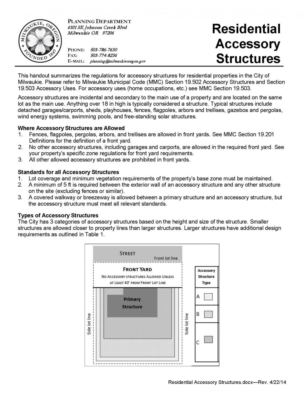 residential accessory structures planning form city of milwaukie